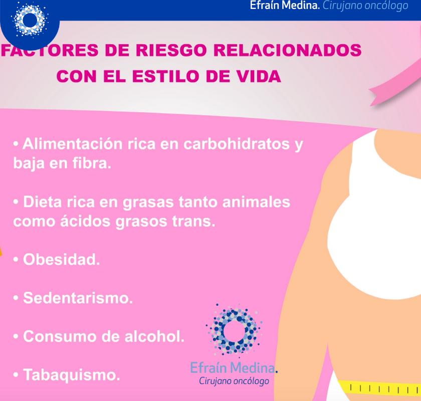 Factores riesgo cáncer de mama